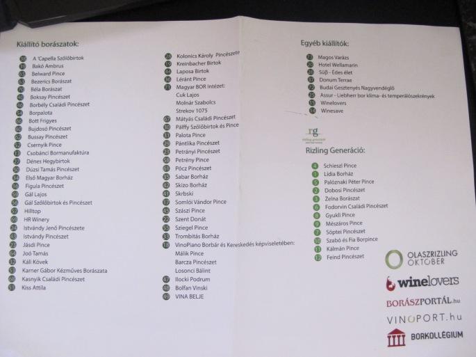 List of attending